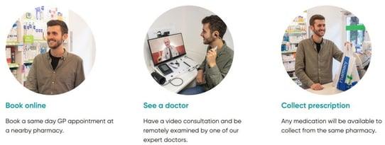 Medicspot Online GP